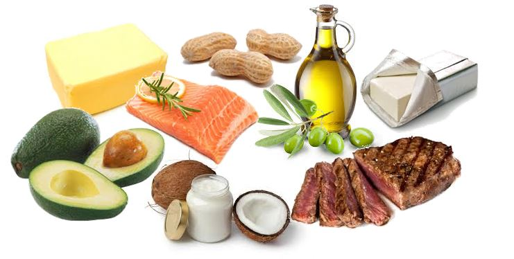 What is a Ketogenic Diet? | El Paso Chiropractor
