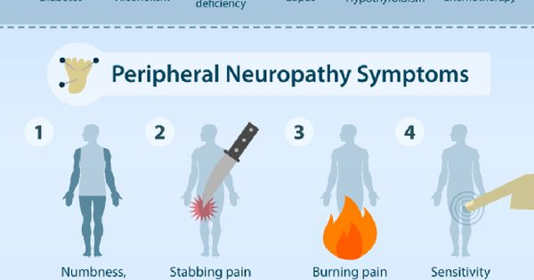 Numbing the Pain of Peripheral Neuropathy